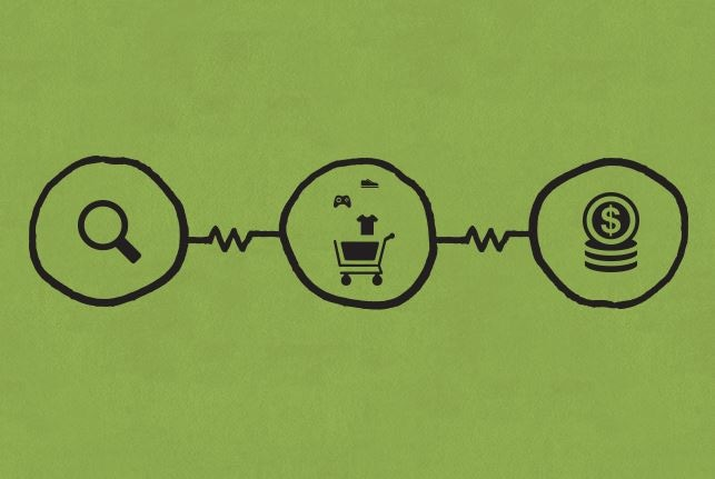 Designing Your Ecommerce Purchasing Process