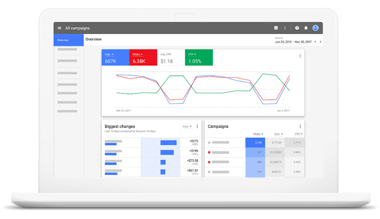 5 Things You Need To Know About the New AdWords Interface