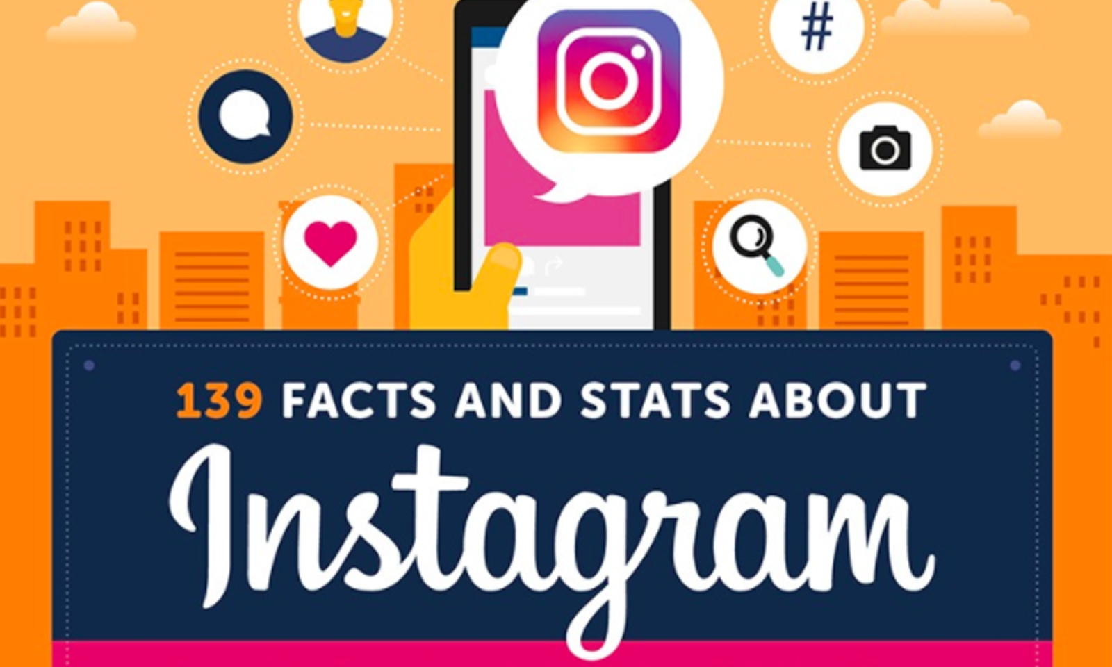 Infographic: 139 Facts About Instagram to be Aware of in 2017