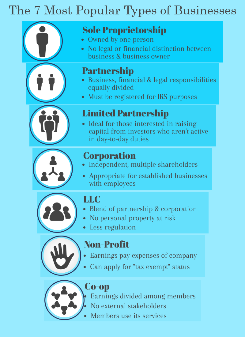 starting your subchapter s corporation how to build a business the right way