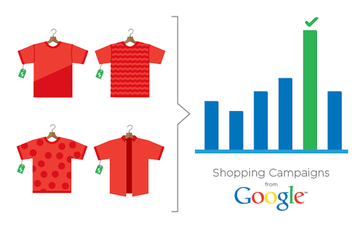 Your 2-Minute Introduction to Google's New Shopping Campaigns