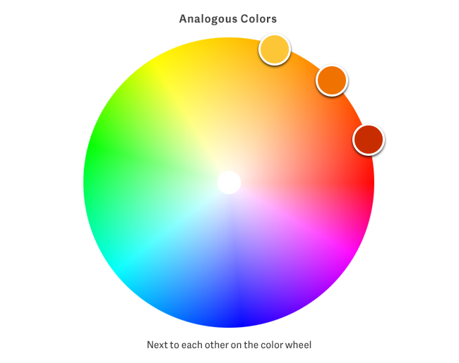 Combining Analogous Colors Is Another Way To Simplify Your Color Choices Sit Next Each Other On The Wheel Two Or Three